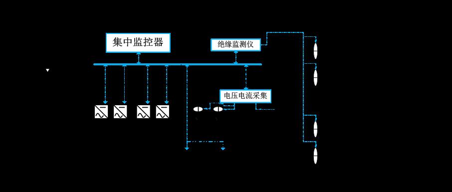 首页 公司产品 网络能源系列    为了满足通信数据机房供电系统的安